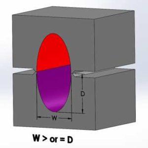 Blow Molding Design Guide – Custom-Pak, Inc